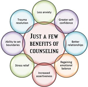 Counselling. counselling benefit